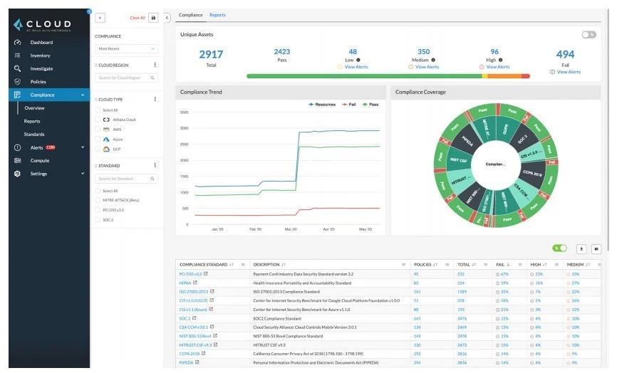 prisma cloud dashboard-1